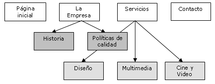 mapa-sitio.png